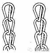 A5. Chain Stitch