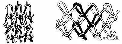 A6. Tricot Stitch